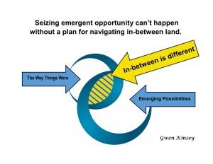 7 Tactical Steps for Navigating Disruption